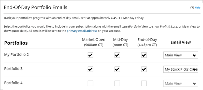 Receive Free End of Day Emails on any Portfolio