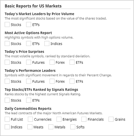 Free End-of-Day Emailed Reports - Barchart com