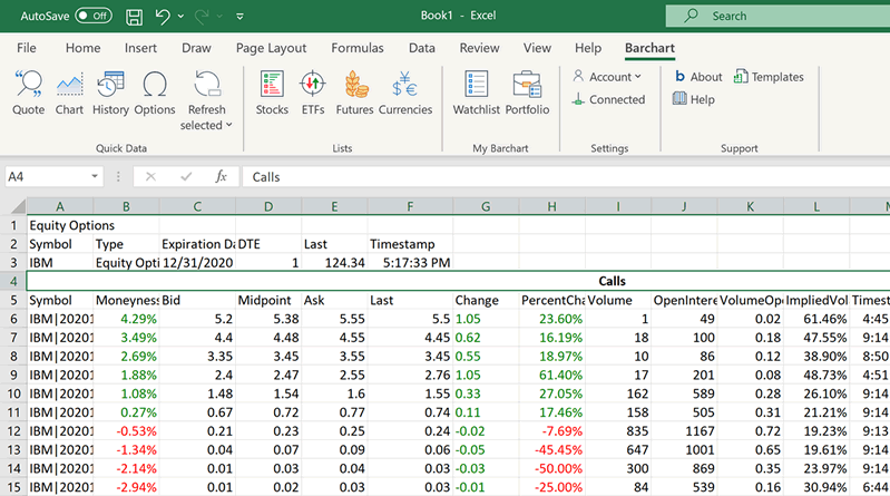 Barchart Excel