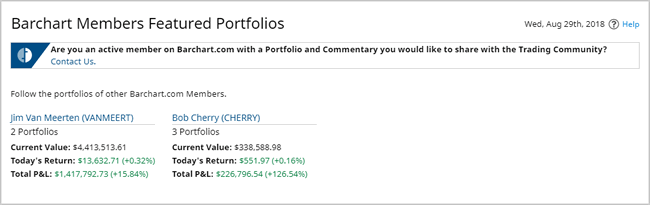 View Other Member Portfolios for investment ideas.